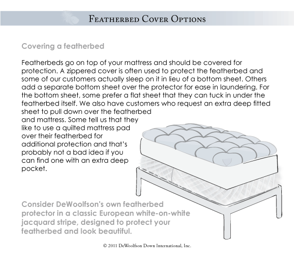 DEWOOLFSON featherbed cover options